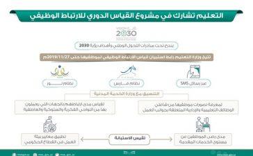 مشاركة وزارة التعليم في مشروع القياس الدوري للارتباط الوظيفي