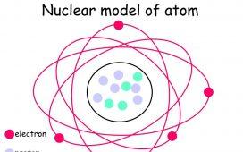 عدد الالكترونات يمكن أن يوجد في مستوى الطاقة الرئيس الخامس للذرة